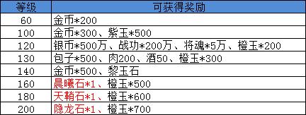 企业微信截图_15590179353718.png