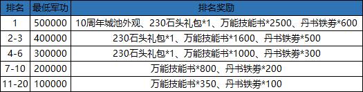 企业微信截图_16306582799101.png