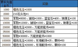 企业微信截图_16315137893067.png